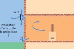 Outils : Dimensionnement de ventilation en chaufferie