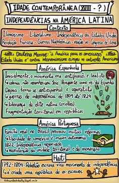História em Quadrinhos!: Independências na América Latina - Idade Contemporânea