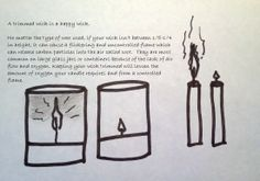 No more back rings around candles...