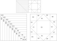 Patchwork patroon: Quarter 12 Log Cabin - Economy