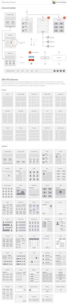 Stencil website flowcharts from $29 Drag and drop wireframes.