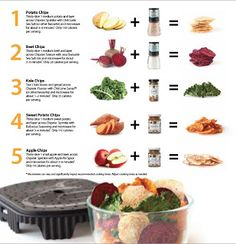 As you all know, I am a big fan of healthy alternatives and making as many things at home for my toddler as possible. Enter the Epicure Chipster and Ceramic Slicer Use the slicer to slice up your veggies Healthy Cooking, Healthy Snacks, Healthy Eating, Healthy Recipes, Epicure Recipes, Cooking Recipes, Epicure Steamer, Steamer Recipes, Yummy Eats