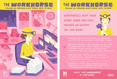 The Workhorse: a Workology Personality Type. Find out more: http://www.mindjet.com/workology