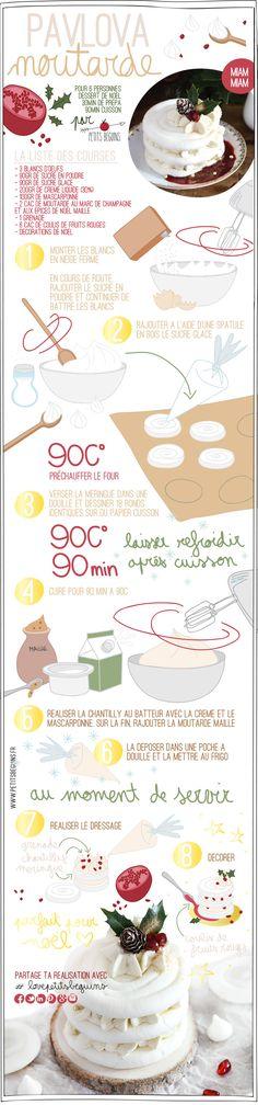 Pavlova Moutarde - Dessert de Noël