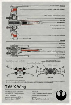 Star Wars T-65 X-Wing Diagram.