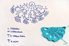 Easy Crochet Handbag Free Pattern - diagram