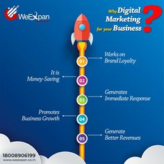 Best Digital Marketing Company, Digital Marketing Strategy, Digital Marketing Services, Online Marketing, Social Media Marketing, Business Performance, Ecommerce Solutions, Business Management, Web Development