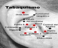 ASOCIACION INTERNACIONAL ACUPUNTURA TRADICIONAL VADEMACUM ORIENTATIVO PROF. DR. FERNANDO LURUEÑA: A