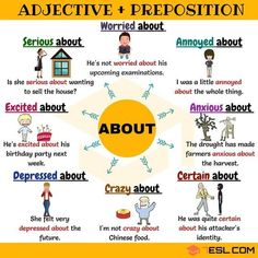 """Some adjectives with the preposition """"ABOUT""""."""