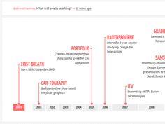 Dribbble - Resume Timeline by Craig Dennis #Resume