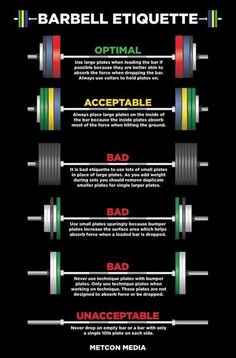Barbell Etiquette