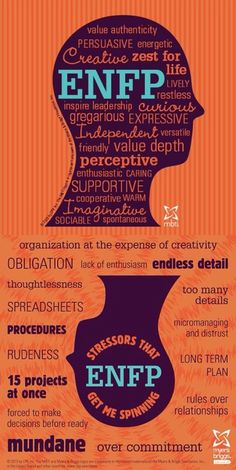 The ENFP personality type.