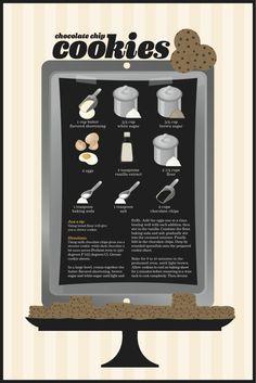 food infographic