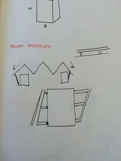 Box/span joinery idea sketch #emilymelillo #sominshim #48105