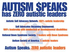 """Text says: """"Autism $peaks has ZERO autistic leaders. Autistic Self Advocacy Network: 100% autistic leadership. Self Advocates Becoming Empowered: 100% leadership with intellectual or developmental disabilities. National Down Syndrome Society: 7 leaders with Down Syndrome. Autism Society of America: 5 autistic leaders. Autism $peaks: ZERO autistic leaders.""""  Hmm...now whose interests do you suppose Autism Speaks represents?"""