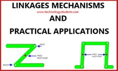 Mechanisms Index Page