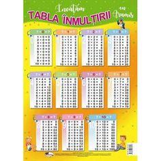 tabla inmultirii - Căutare Google Periodic Table, Diagram, Google, Periodic Table Chart