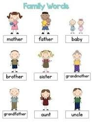 Resultado de imagen para utiles escolares vocabulary flashcards pdf