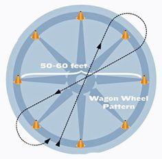 "{""i"":""imgs\/535984d7ee50c7c27206753f3267077a.jpg"",""w"":""300″,""h"":""295″,""l"":""http:\/\/americashorsedaily.com\/the-wagon-wheel\/""}"