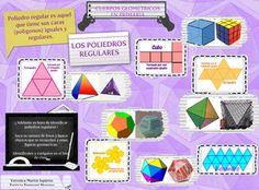 Un poliedro regular es un poliedro en el que se cumple que todas sus caras y todas sus figuras de vértice son polígonos regulares. Un poliedro regular es identificado por su símbolo de Schläfli de la forma {n, m}, donde «n» es el número de lados en una cara, y «m» el número de caras que se encuentran en un vértice. #Glogster