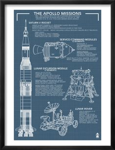 Apollo Missions - Blueprint - Lantern Press ArtworkStretched Canvas Prints Printed in the USA! UV resistant ink, color safe, fade resistant Perfect for your home, office, or a gift Programa Apollo, Apollo Space Program, Apollo Missions, Nasa Missions, Poster Prints, Art Prints, Poster Poster, Poster Wall, Modelos 3d