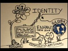 What is Inquiry Based Learning...You tube clip