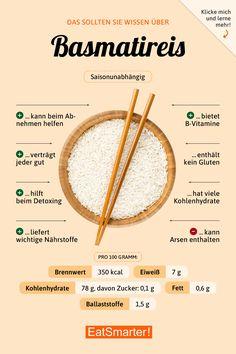 Das solltest du über Basmatireis wissen | eatsmarter.de #ernährung #infografik #basmatireis