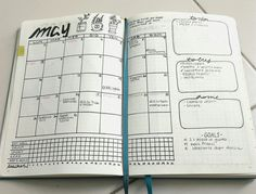 Bullet journal - may spreadpage - calendar & lists - habits tracker - goals & motivational phrase Bullet Journal With Calendar, May Bullet Journal, Calendar Notebook, Diy Calendar, August Themes, Goals Worksheet, Journal Pages, Journal Ideas, Motivational Phrases