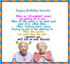 This is a blog where you find cute birthday wishes and lovely happy birthday poems for your love ones.