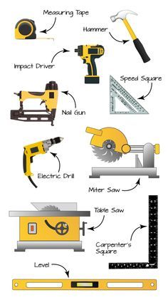 carpentry tools - Google Search | * Tool Silhouettes, Vectors ...