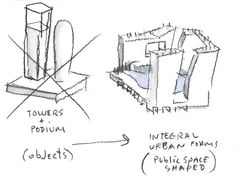 steven holl on the concept behind sliced porosity