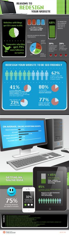 Razones para rediseñar tu web #infografia #infographic #internet #marketing
