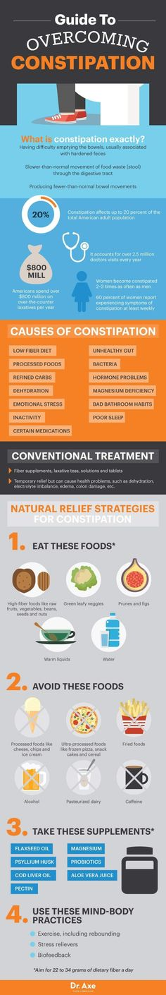 Constipation prevention - Dr. Axe
