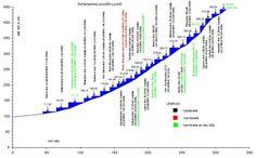Koncepcia výstavby malých vodných elektrární do roku 2020