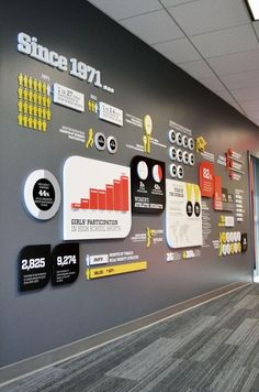 An impact wall displays the connection between sports participation and empowerment through statistics and graphics. interesting ESPN's Bristol offices to tell network's story with help from Columbus' Branding – PHOTOS - Columbus Business First Environmental Graphic Design, Environmental Graphics, Food Graphic Design, Bristol, Office Interior Design, Office Interiors, Office Wall Design, Interior Design History, Office Designs