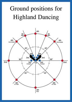 21 Ideas Dancing Poster Drawing For 2019 Pole Dancing Quotes, Dance Quotes, Tap Dance, Dance Art, Poster Drawing, Drawing Drawing, Drawing Ideas, Dance Positions, Scottish Highland Dance