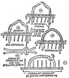 como hacer una cesta de mimbre 15