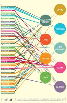 Wedding Seating Chart by steve juliano, via Behance