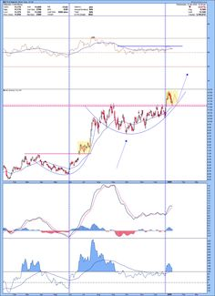 Investir dans l'argent et l'or - Invest in Silver and Gold by Argentum Aurum Europa Golden Triangle, Copper, Chart, Graphics, Map, Learning, Silver, Photos, Pictures