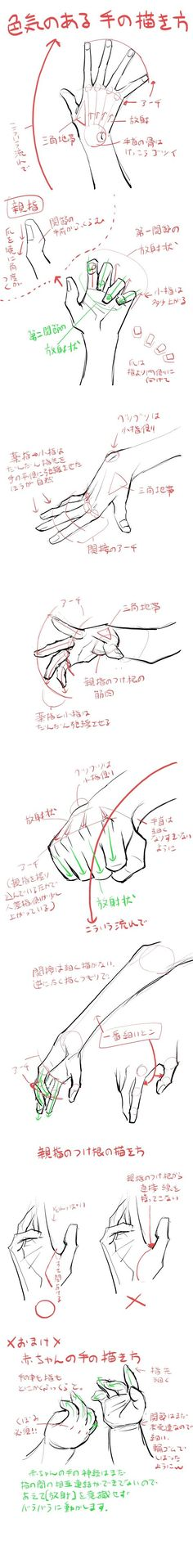 How to draw a sexy hand....@I don't read japanese, but the illustration is amazing.