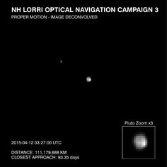 #Pluto Via @NewHorizons2015 This movie shows a series of LORRI images of Pluto and Charon taken at 13 different times spanning 6.5 days, from April 12 to April 18, 2015. During that time, the spacecraft's distance from Pluto decreased from about 69 million miles (111 million kilometers) to 64 million miles (104 million kilometers). OpNav3_barycen_v7