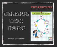 Engineering Design Process - Free Printable - Wizkids Cub