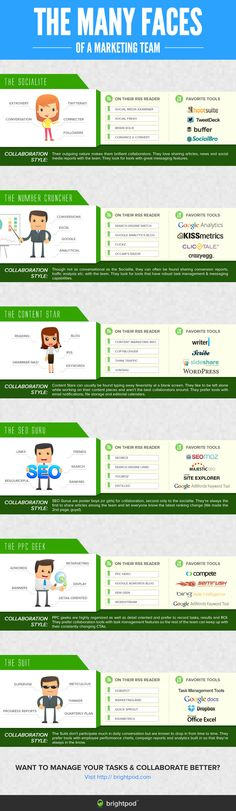 The Many Faces of a Marketing Team  #marketing #infographics