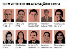 Abandonado, Cunha só teve 61 deputados ao seu lado na reta final - 13/09/2016 - Poder - Folha de S.Paulo