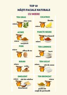 Health And Fitness Articles, Health Fitness, Herpes Genital, Aloe Vera, Fruit, Healthy, Festive, Food, Hip Bones