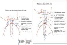 Reanimador avanzado bucofaringeo : reanimacion cpr tube barrier rescate enfermera emergency urgencias emergencias via aerea  rcpb cardio respiracion respirador reanimador avanzado aperuta masaje cardiaco reanimacionrcpb