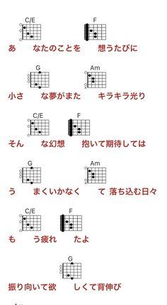 Guitar Chords, Songs, Math, Math Resources, Guitar Chord, Song Books, Mathematics