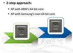 Samsung said to be working on custom CPU cores - https://www.aivanet.com/2015/03/samsung-said-to-be-working-on-custom-cpu-cores/