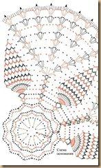 crochet patterns for doilies pineapple rose doily 3/3