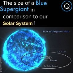 Astronomy Facts, Astronomy Science, Space And Astronomy, Cool Science Facts, Fun Facts, Facts About Universe, Hubble Ultra Deep Field, Space Theories, Natural Philosophy